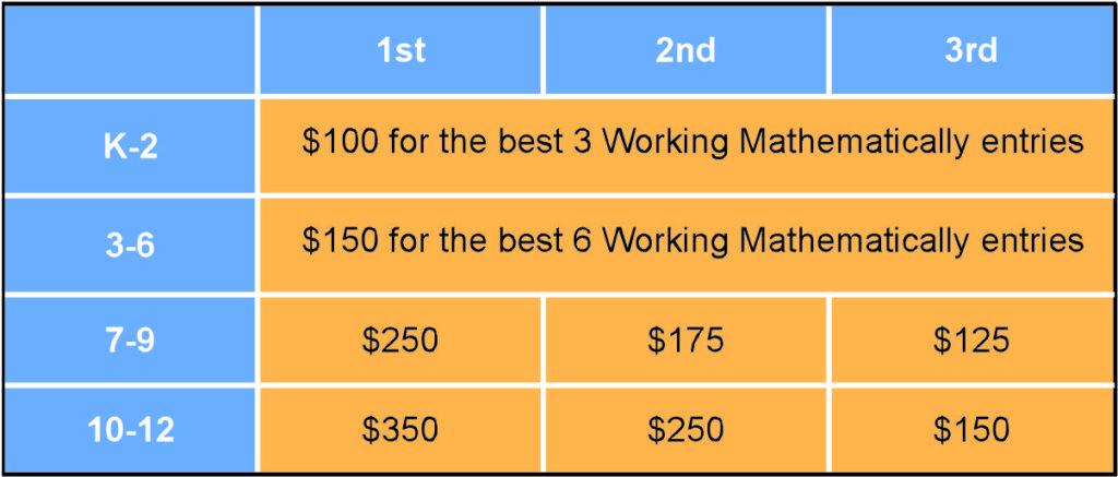 2016 Working mathematically prizes